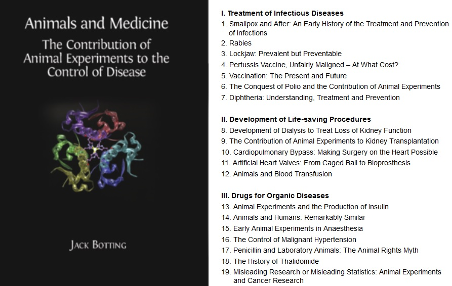 the contribution of animal experiments to the control of disease  animals and medicine the contribution of animal experiments to the control of disease