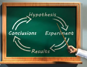 Hypothesis Experiment Results Conclusion