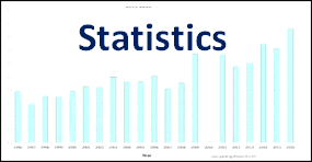 Statistics - animal testing